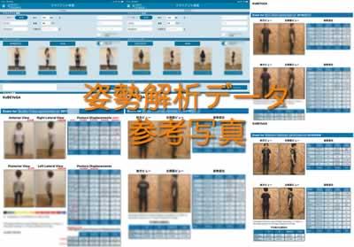 姿勢解析システムを導入 – KIDヨガアドバンス解剖学が一層充実!