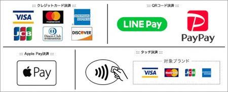 タッチ決済とApple Pay決済が追加されました